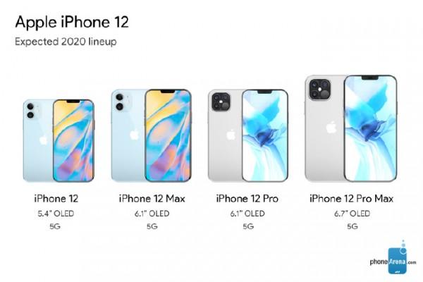 苹果秋季新品发布会最全预测:iPhone 12真的来了!