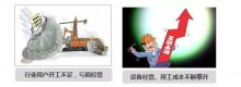 中國工程機械商貿網--龍工裝載機讓利引狂歡 新品上市再掀熱潮?