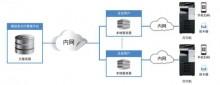 柯尼卡美能达助力中国文印行业开启私有云自助文印新服务