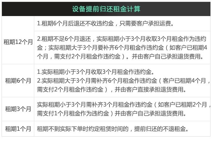 详情尾2(提前规则).jpg