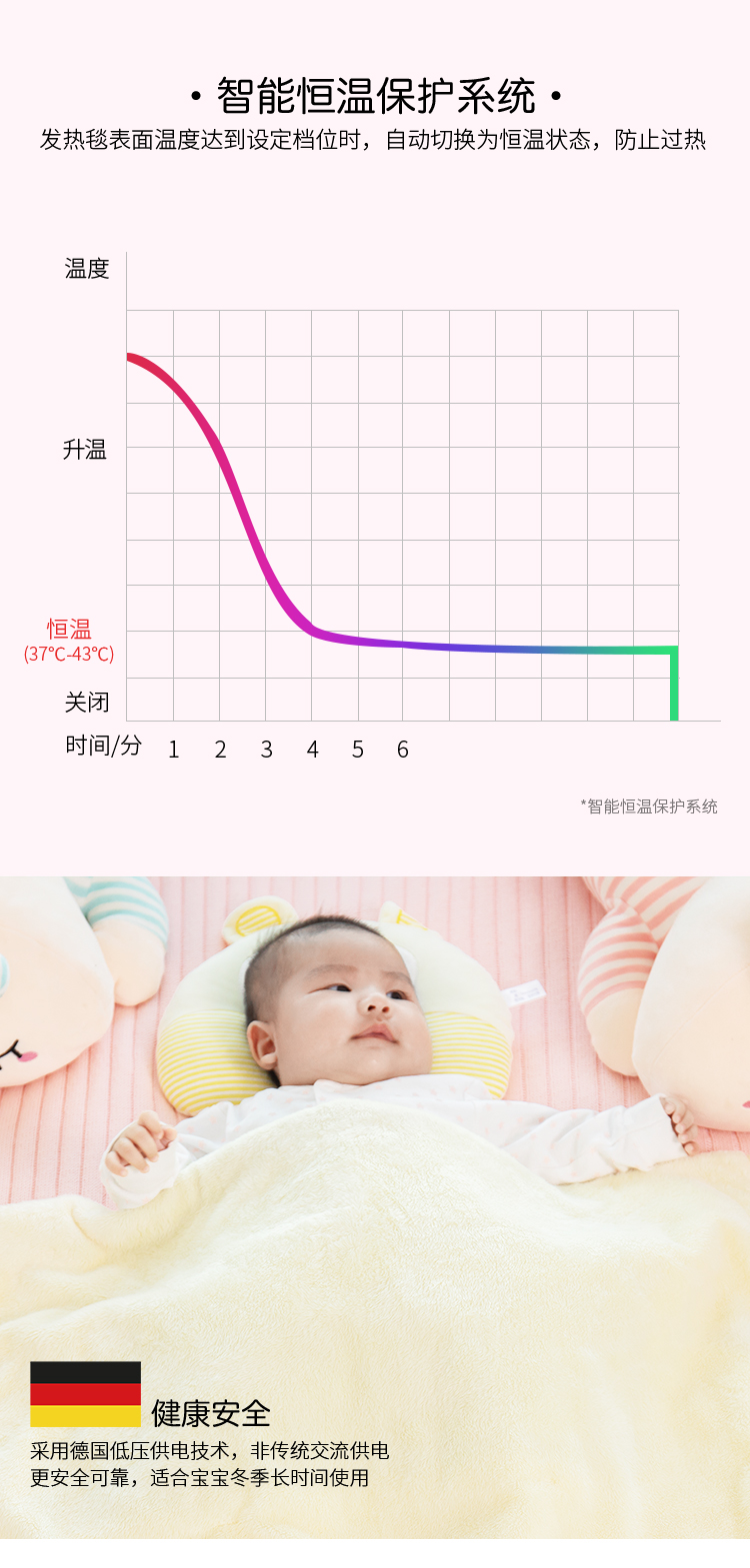 嬰兒電熱毯詳情頁_05.jpg