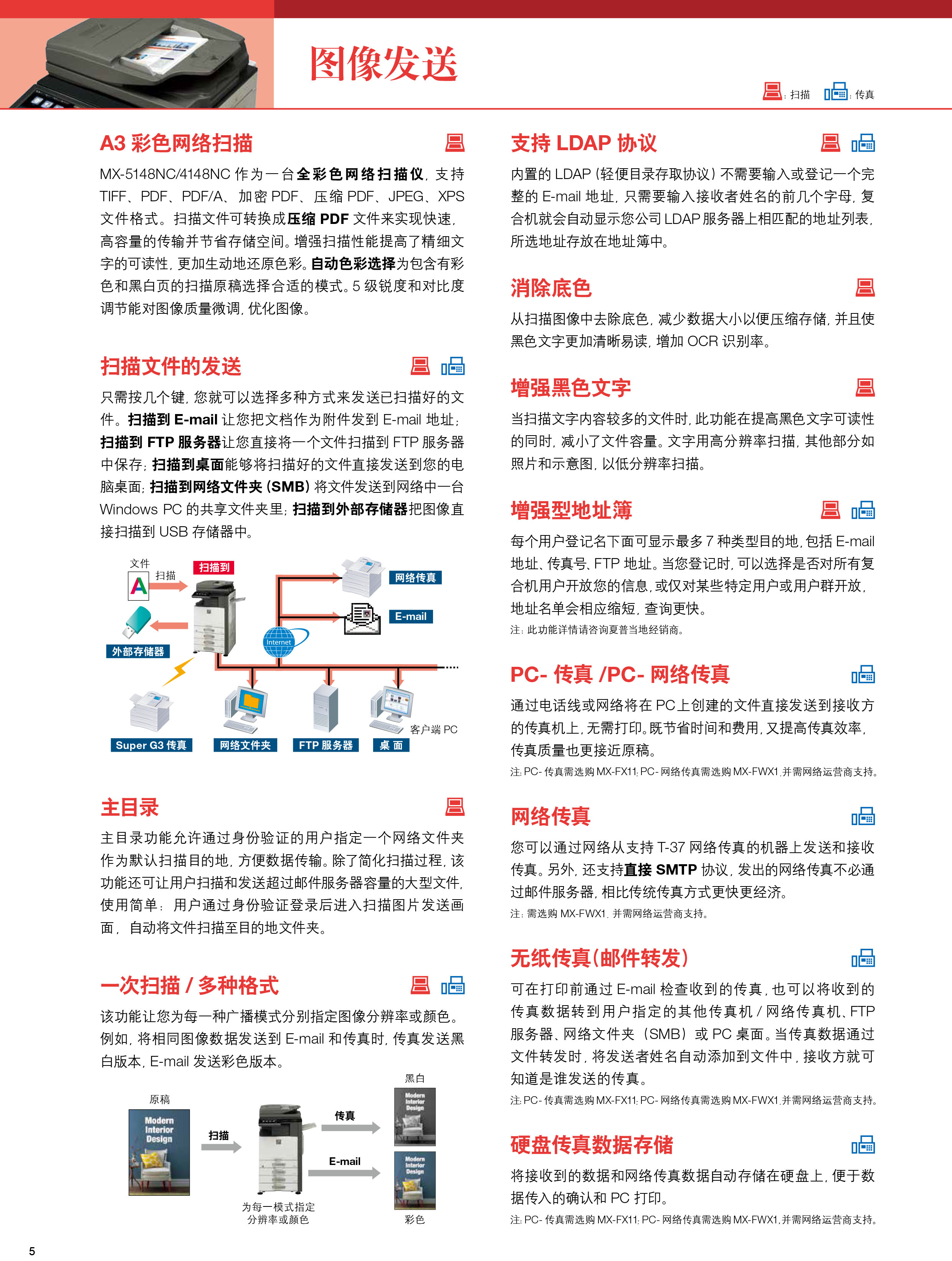 MX-5148NC_4148NC彩頁-6.jpg