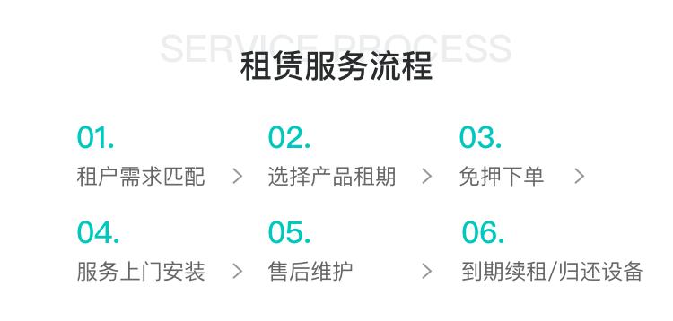 手机租赁服务流程.png