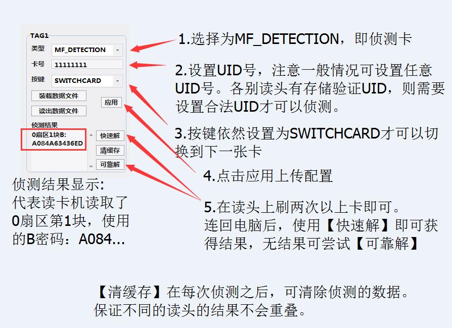 3.使用偵測卡偵測秘鑰.png