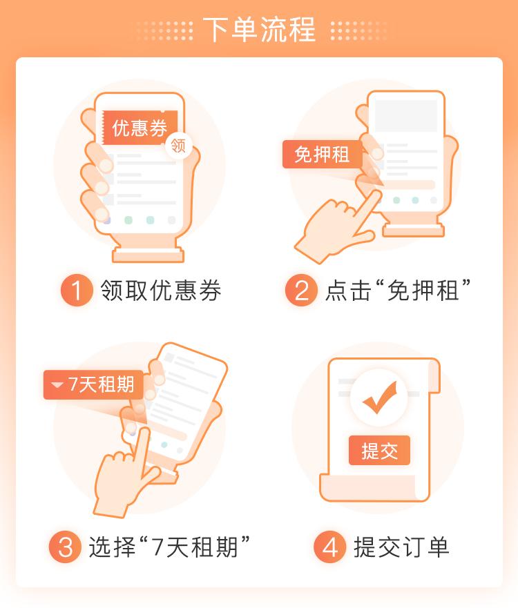 下單流程步驟.png