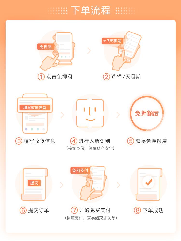 下單流程步驟8.png