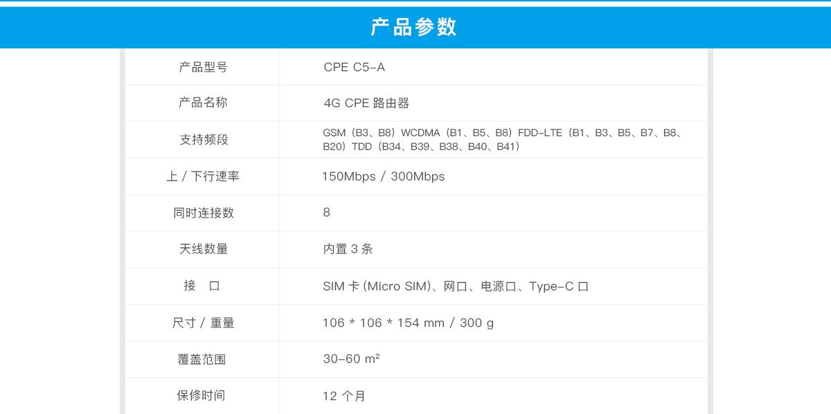 CPE详情页_cn_200827_15.jpg