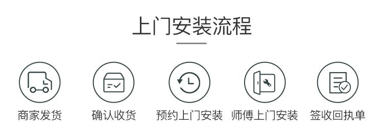 家电专场上门安装流程.jpg