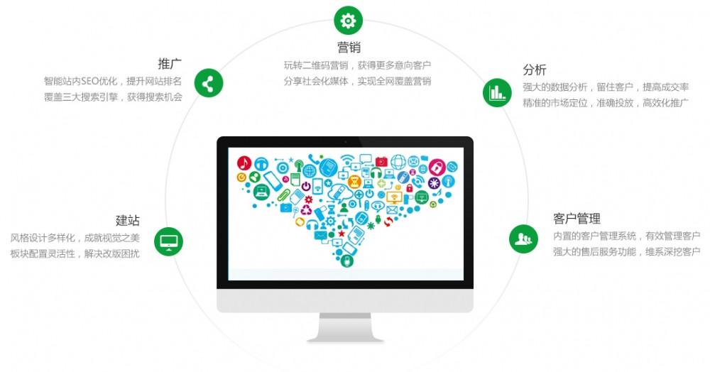 东莞VPN外贸路由器