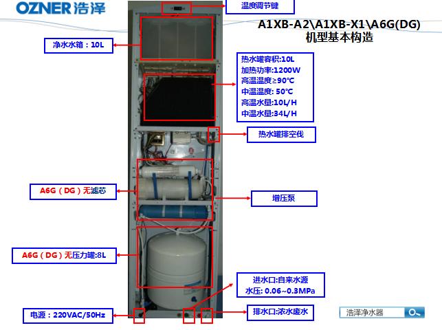 浩泽JZY-A6G(DG)立式一代大热胆分机净水机租赁