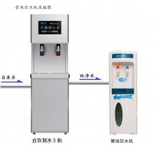 20人以下单位企业工厂使用饮水机直饮水机净水器租赁月租年租