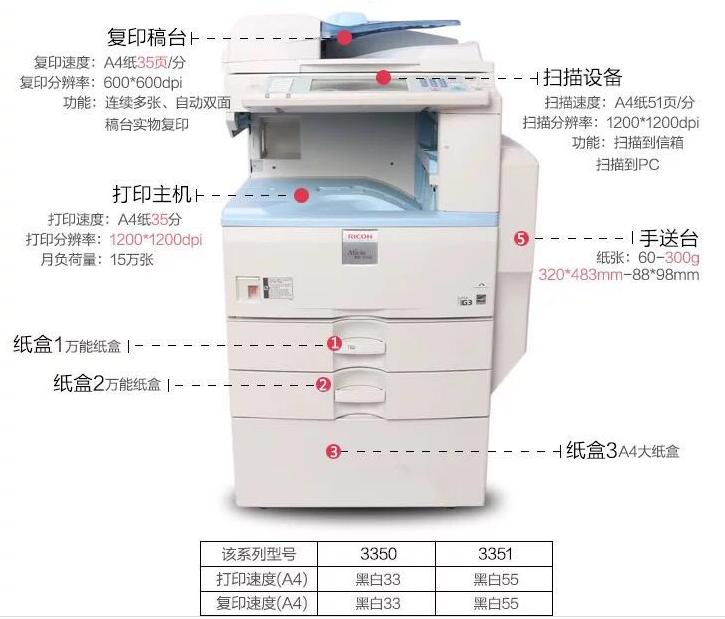廣州黑白數碼復印機出租