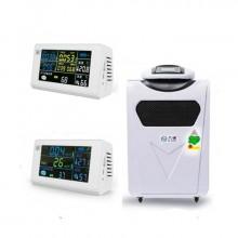家用空气检测和治理套餐