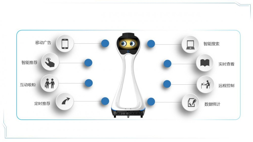 小船科技智能語音機器人(應用于品牌店、連鎖店、展會、4S店、酒店、餐廳、機場等)