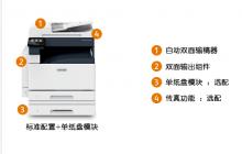 施乐复印机租赁 打印 复印 扫面 网络