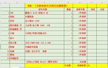 家庭娱乐办公电脑i3-4130+4G+240G+21.5  苏州